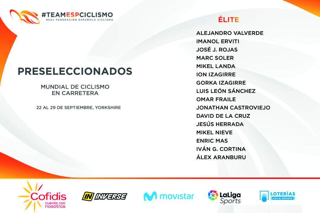Convocatoria de la Selección Española para el Mundial de Yorkshire 2019
