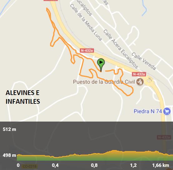 Decisiva cita XCO en Cerro Muriano