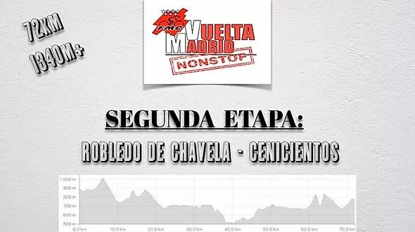 La Vuelta a Madrid Non Stop by Cactus, los días 4, 5 y 6 de Septiembre