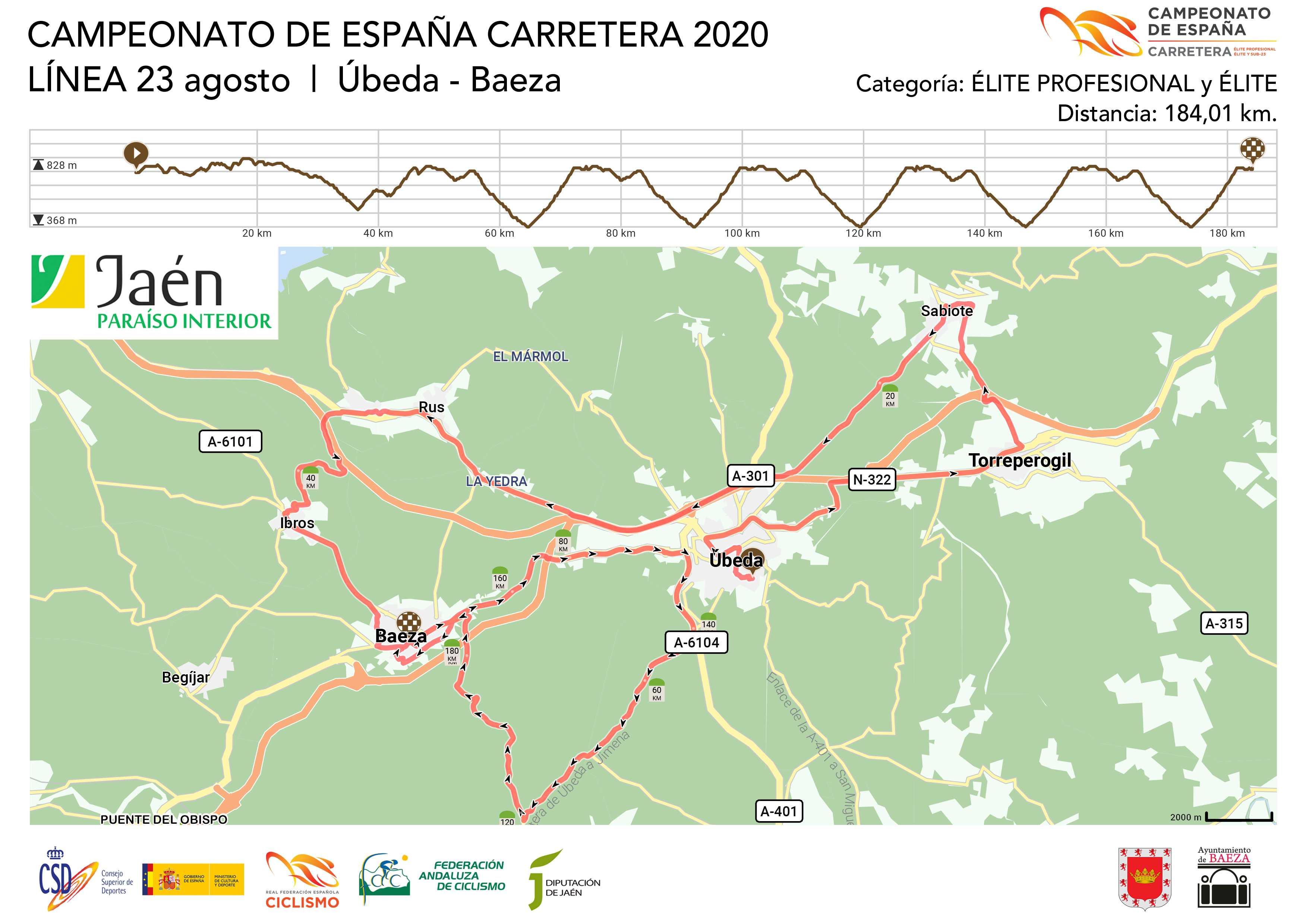 Presentadas las sedes y los recorridos del Campeonato de España de Carretera de Jaén 2020