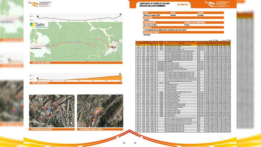 Disponible-el-Libro-de-Ruta-y-la-Guia-de-Medios-del-Campeonato-de-Espana-de-Jaen-2020