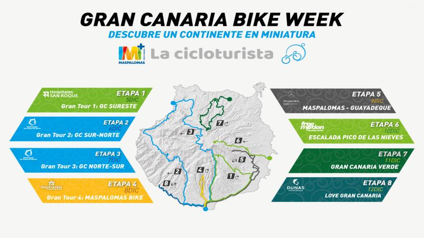 La-Gran-Canaria-Bike-Week-a��-La-Cicloturista-y-del-5-al-12-de-diciembre-de-2020