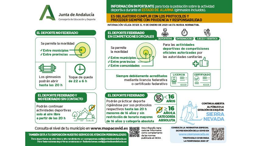 COMUNICADO-Nuevas-medidas-excepcionales-y-temporales-para-la-practica-deportiva
