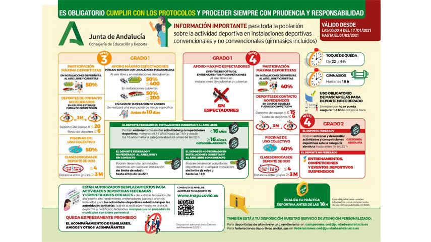 COMUNICADO-Nuevas-medidas-excepcionales-para-la-practica-deportiva