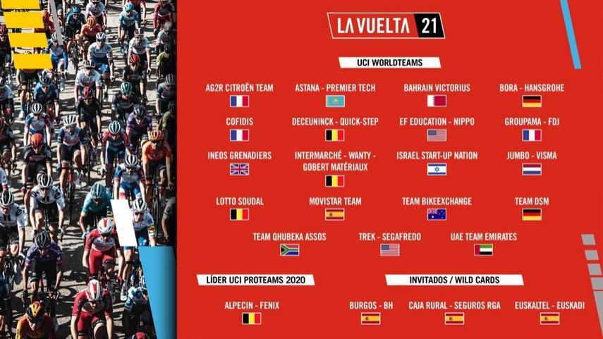 La-Vuelta-a-Espana-anuncia-los-23-equipos-que-disputaran-su-edicion-de-2021