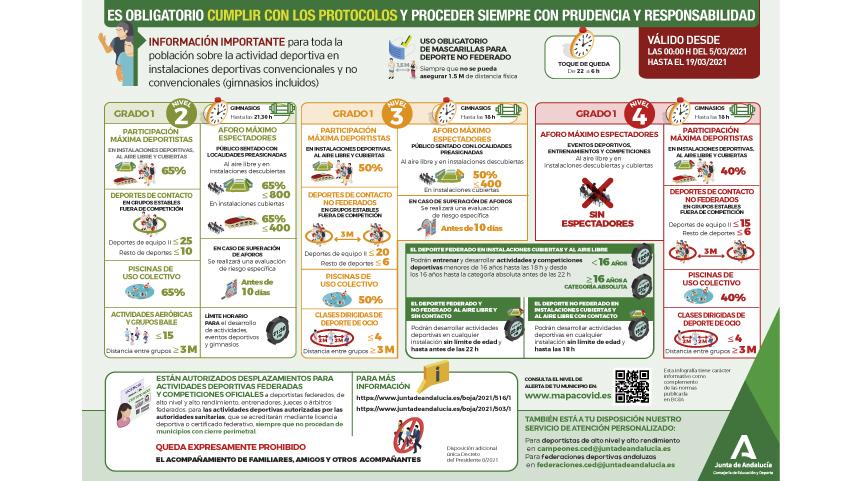 COMUNICADO-Medidas-excepcionales-para-la-practica-deportiva-del-5-al-19-de-marzo