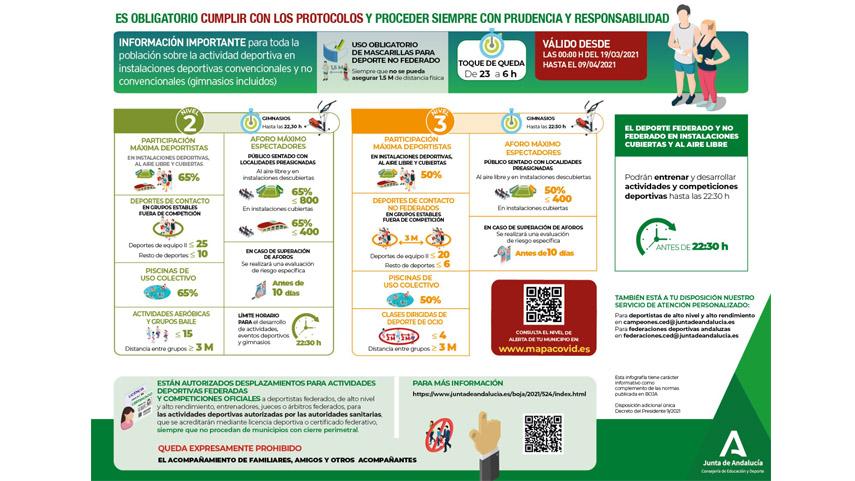 COMUNICADO-Medidas-excepcionales-para-la-practica-deportiva-del-20-al-9-de-abril