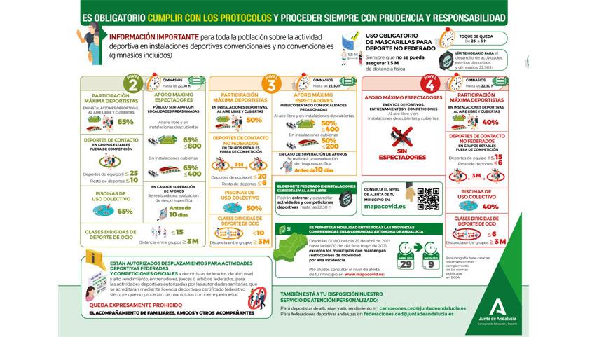 COMUNICADO-Medidas-excepcionales-para-la-practica-deportiva-hasta-el-9-de-mayo