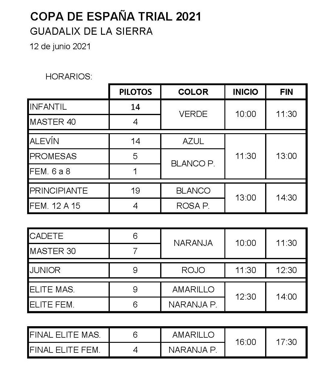 Los mejores pilotos de trial nacionales llegan a Guadalix de la Sierra el 12 de Junio (ACTUALIZADA)