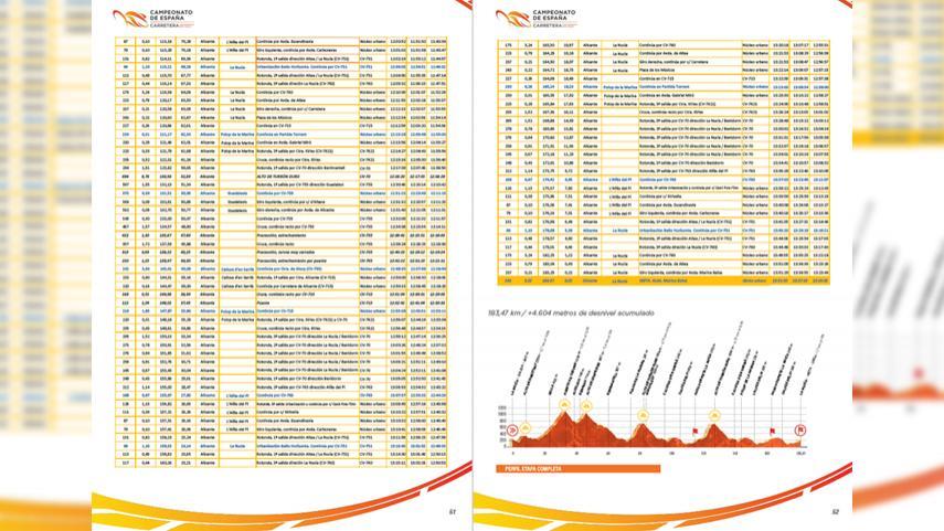 Disponible-el-Libro-de-Ruta-y-la-Guia-de-Medios-del-Campeonato-de-Espana-de-Carretera-elite-Sub23-2021