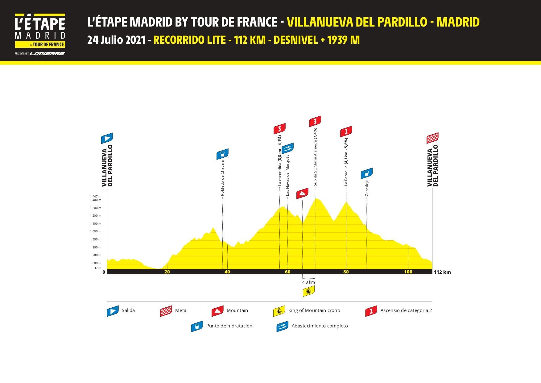 L´Étape Madrid by Tour de France, el próximo sábado 24 de Julio en Villanueva del Pardillo