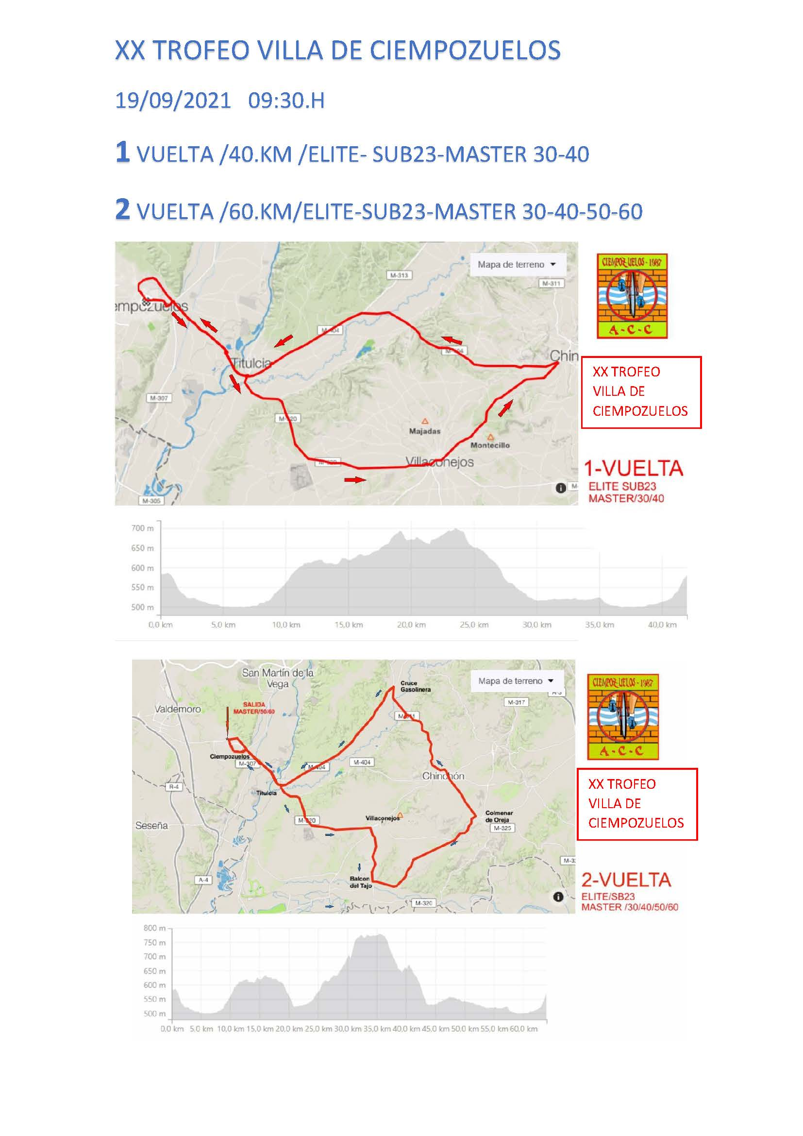 El XX Trofeo Villa de Ciempozuelos pone en juego los Campeonatos de Madrid de ruta para máster