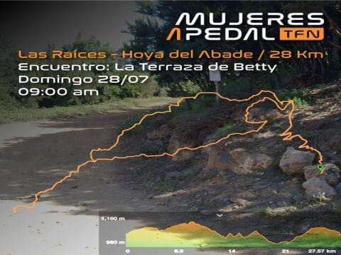 Las Raíces - Hoya del Abade / 28 Km